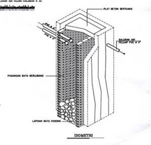konstruksi sumu resapan